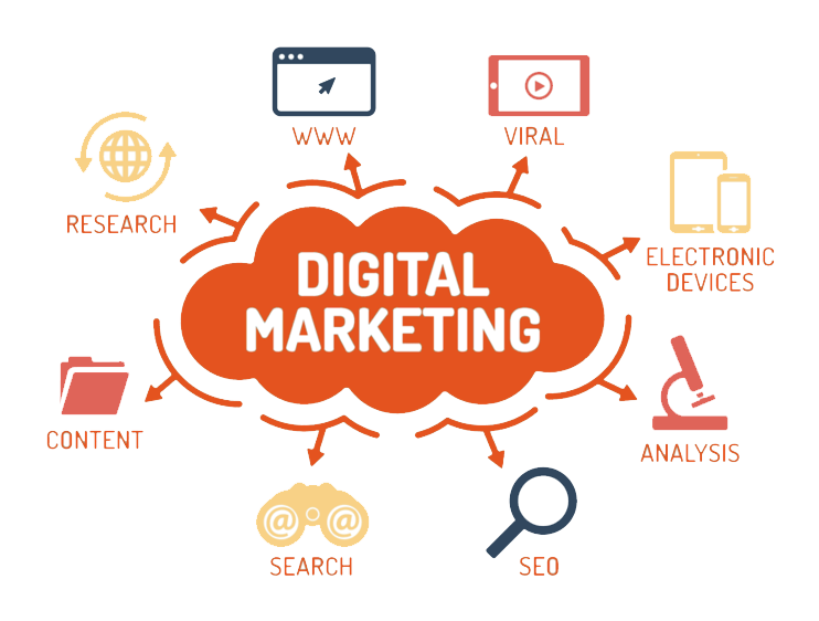 digital marketing agency in jalgaon